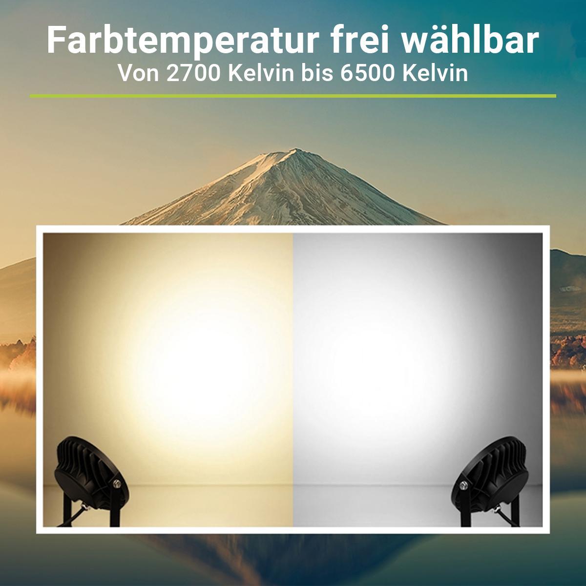 MiBoxer 18W RGB+CCT LED Gartenstrahler WiFi Gartenleuchte mit Erdspieß FUTC09