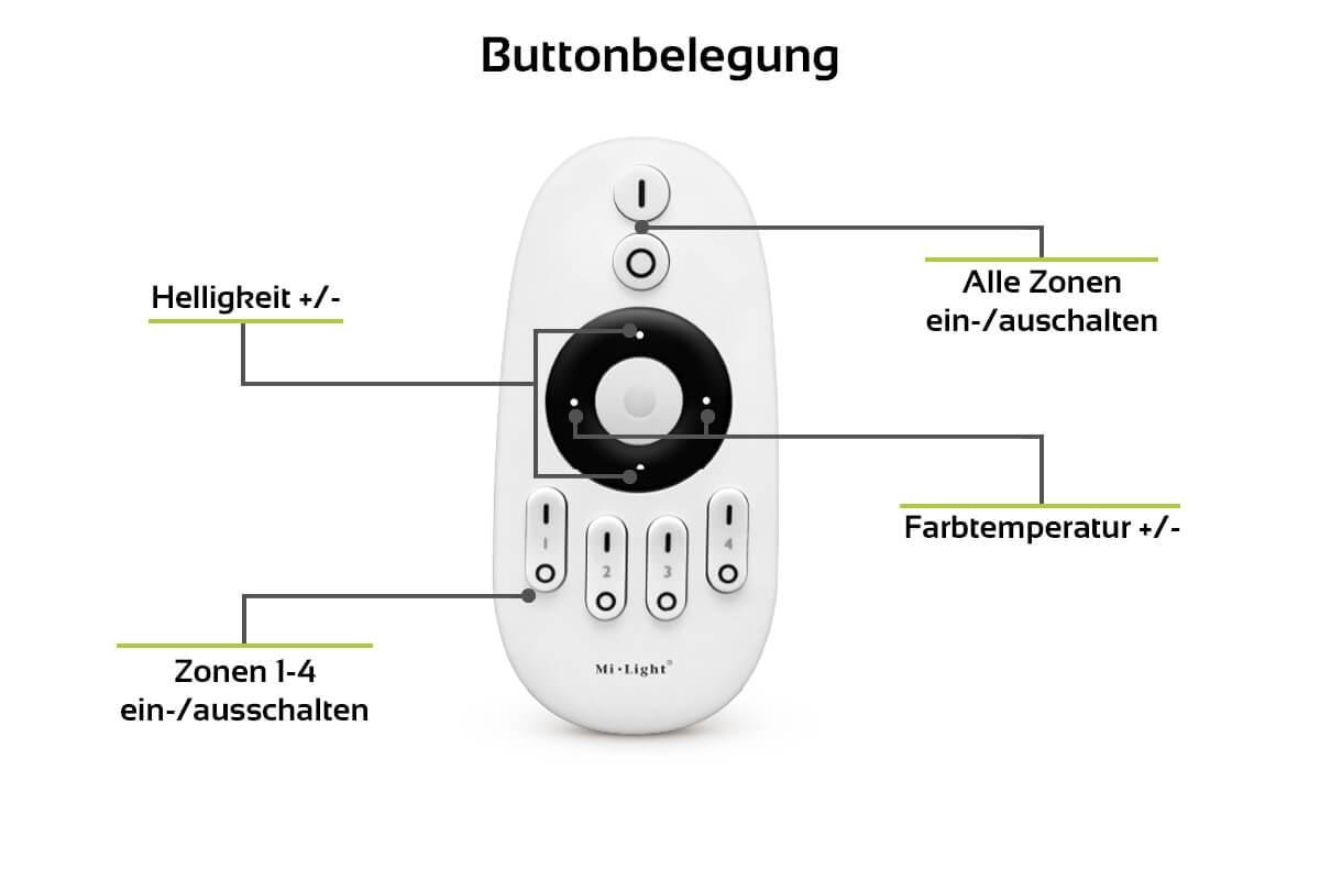 MiBoxer CCT LED Fernbedienung 4 Zonen Dimmen Schalten